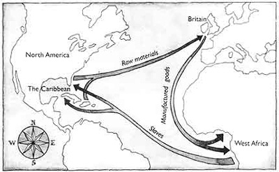 trade in the industrial revolution